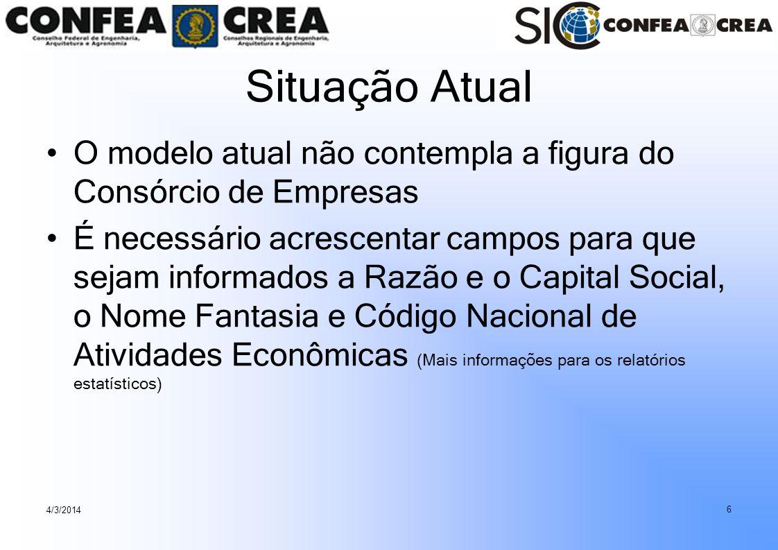 Situação Atual O modelo atual não contempla a figura do Consórcio de Empresas.