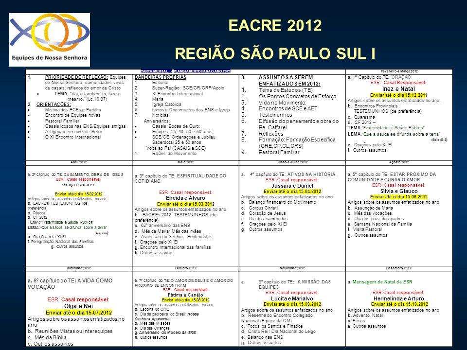 CARTA MENSAL - PLANEJAMENTO PARA O ANO 2012