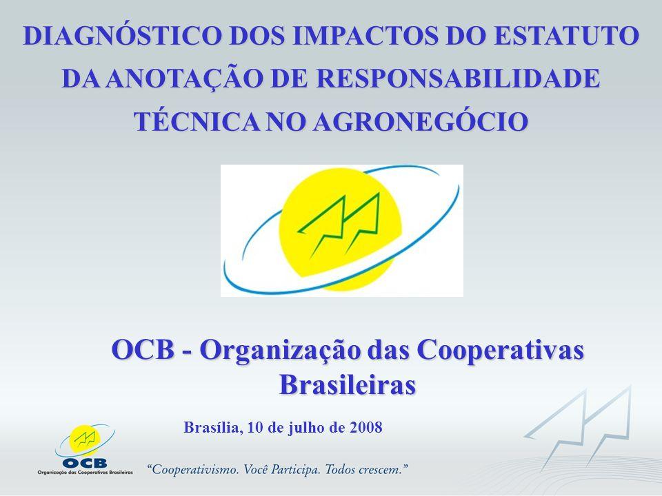 OCB - Organização das Cooperativas Brasileiras