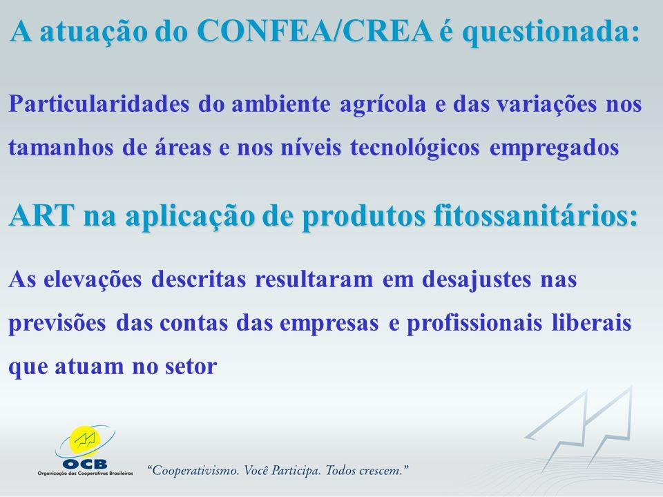 A atuação do CONFEA/CREA é questionada: