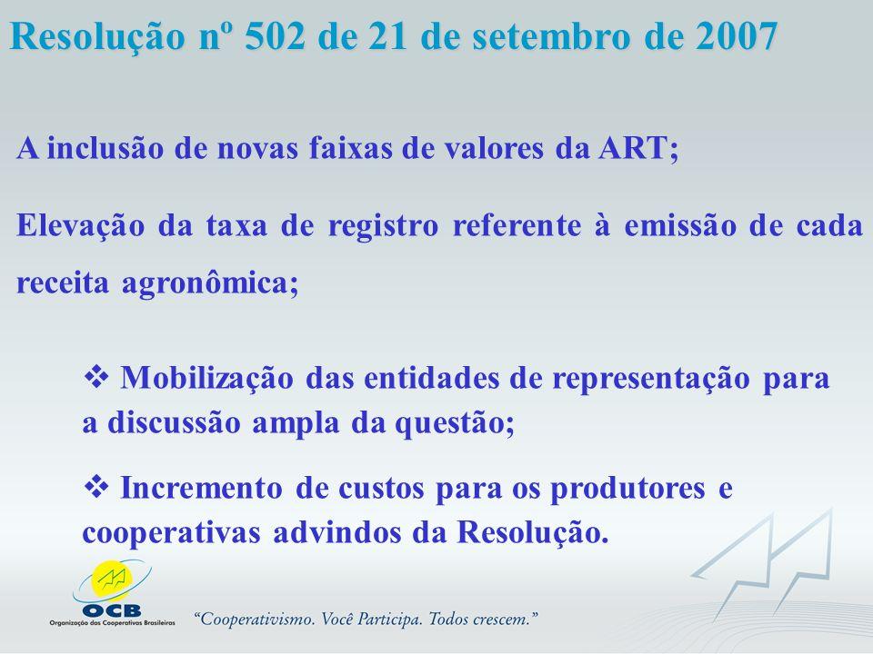 Resolução nº 502 de 21 de setembro de 2007