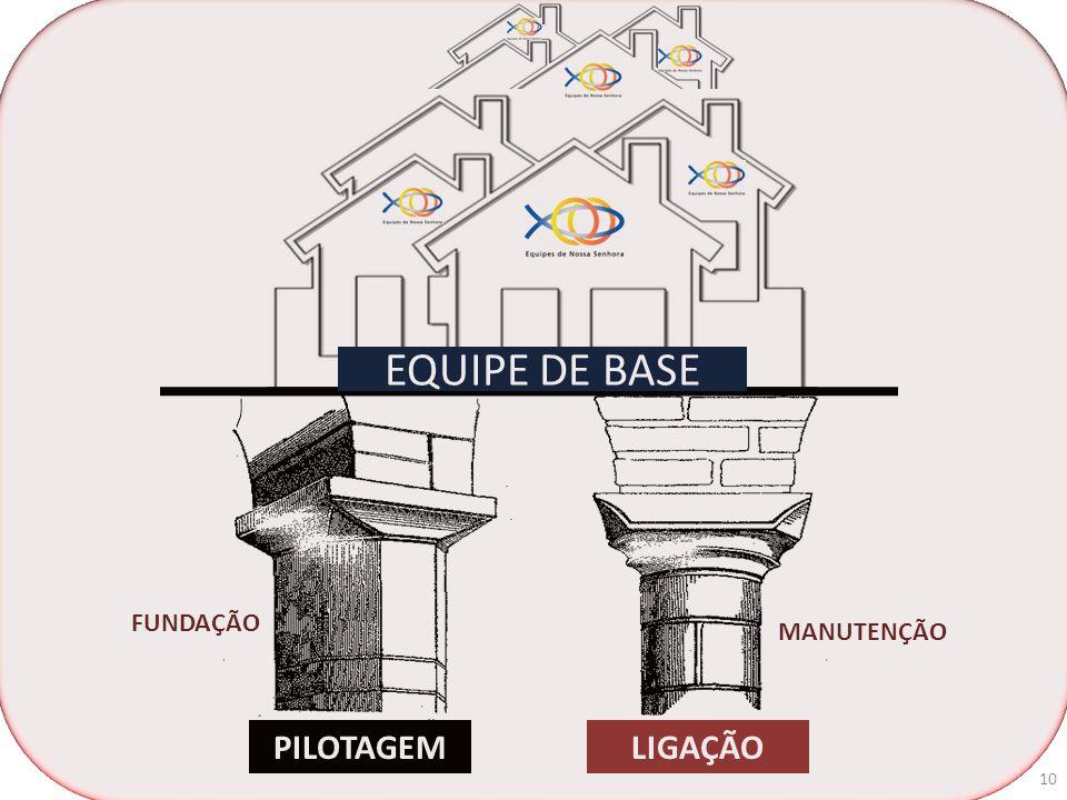 EQUIPE DE BASE FUNDAÇÃO MANUTENÇÃO PILOTAGEM LIGAÇÃO