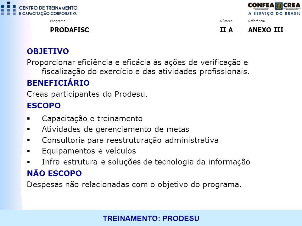 Creas participantes do Prodesu. ESCOPO Capacitação e treinamento