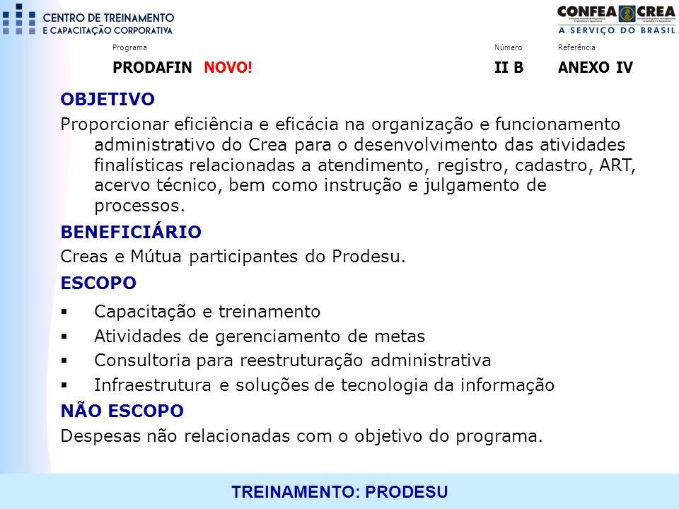 Creas e Mútua participantes do Prodesu. ESCOPO