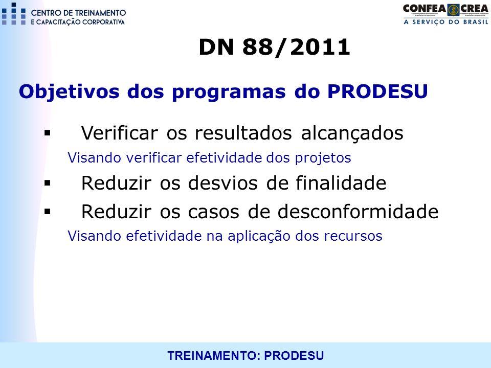 DN 88/2011 Objetivos dos programas do PRODESU