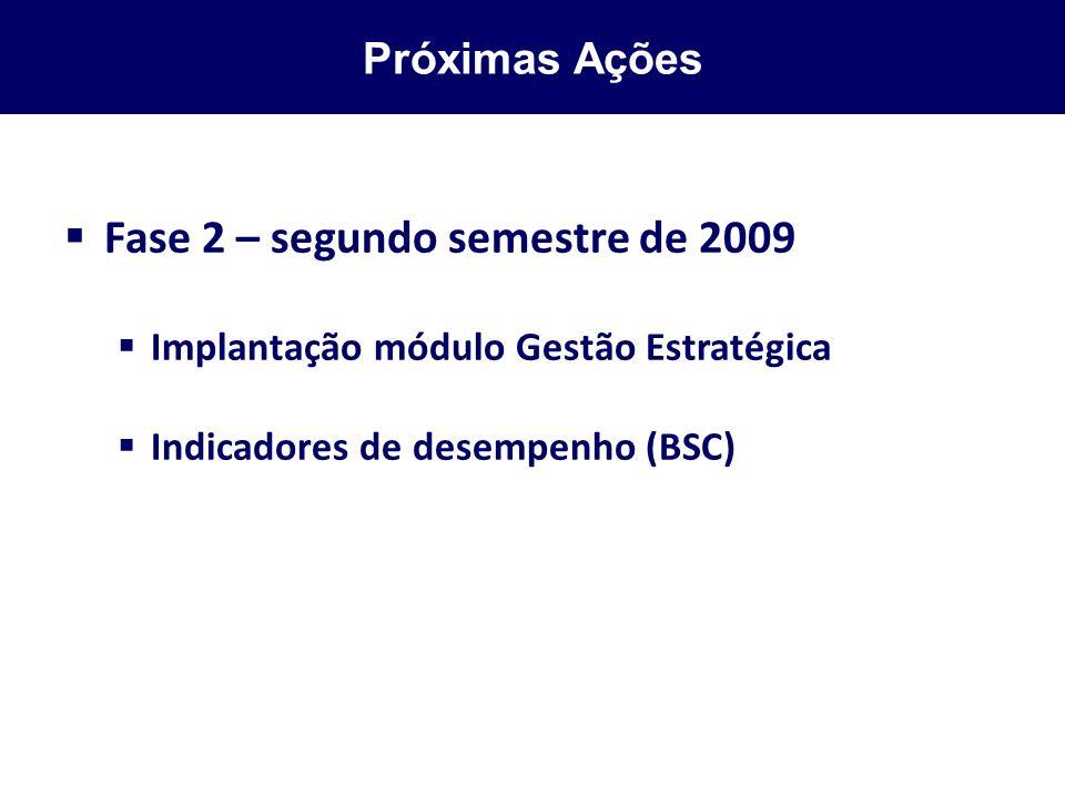 Fase 2 – segundo semestre de 2009