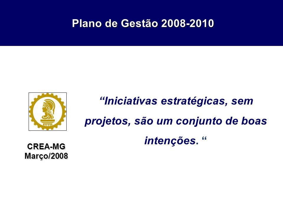 Plano de Gestão 2008-2010 Iniciativas estratégicas, sem projetos, são um conjunto de boas intenções.