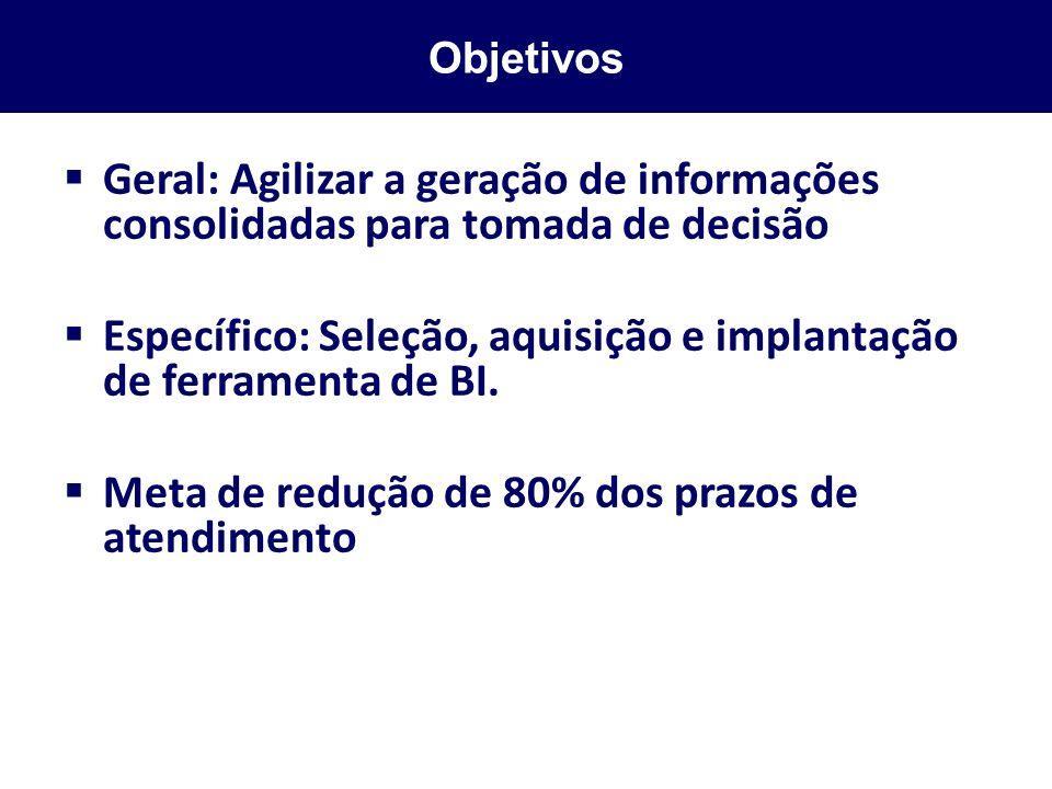 Específico: Seleção, aquisição e implantação de ferramenta de BI.
