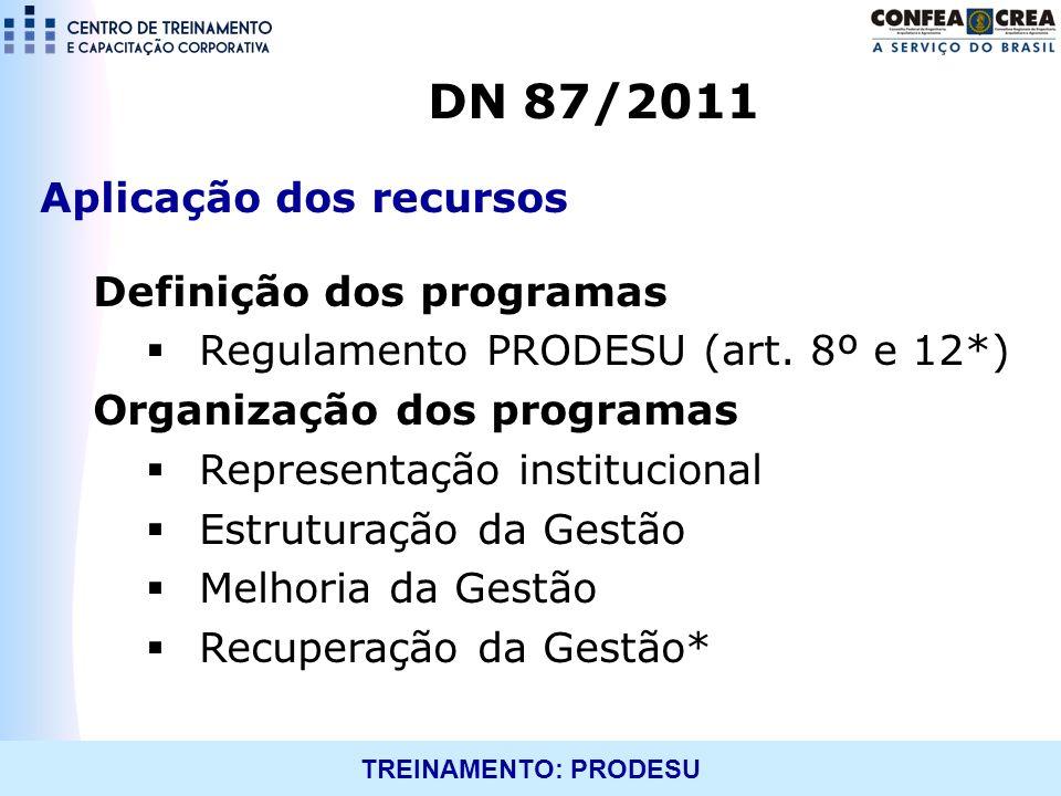 DN 87/2011 Aplicação dos recursos Definição dos programas