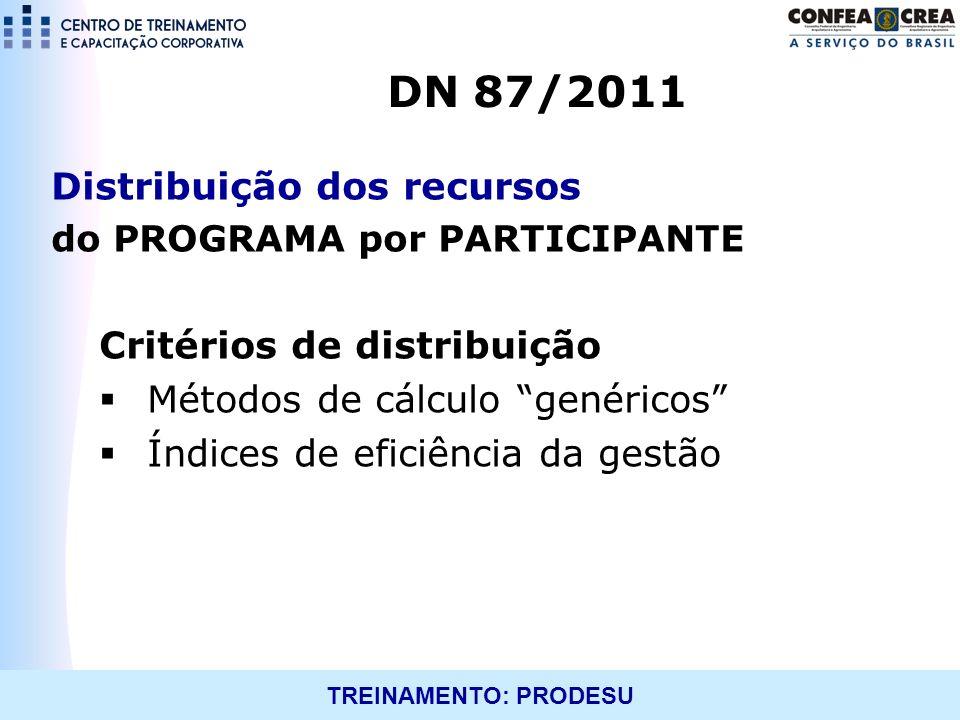 DN 87/2011 Distribuição dos recursos Critérios de distribuição