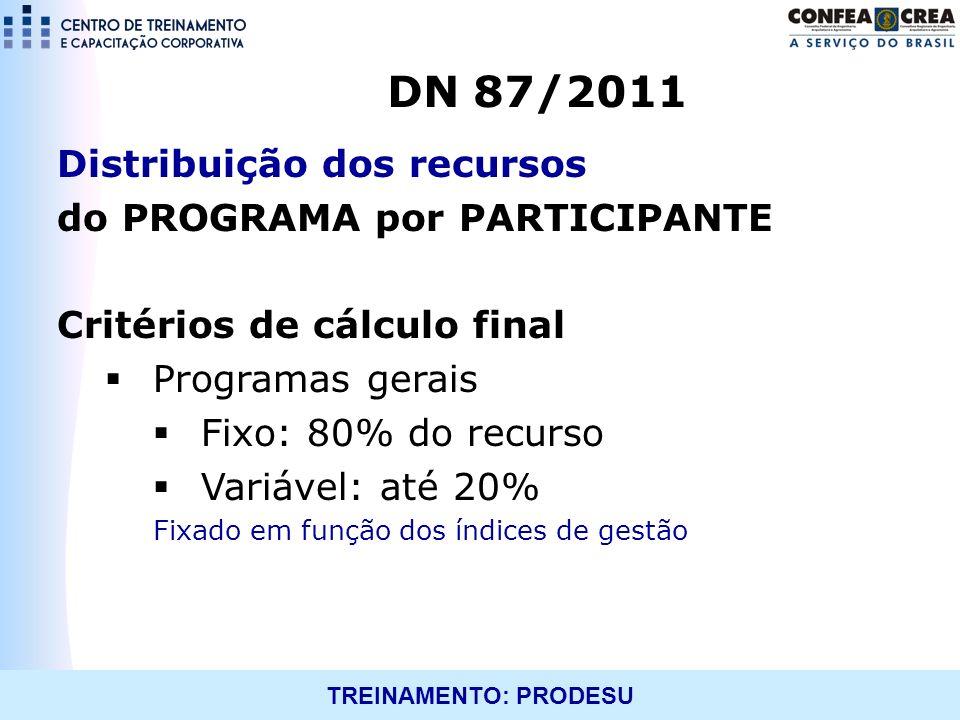 DN 87/2011 Distribuição dos recursos do PROGRAMA por PARTICIPANTE