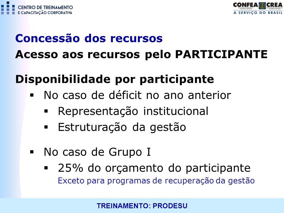 Concessão dos recursos Acesso aos recursos pelo PARTICIPANTE