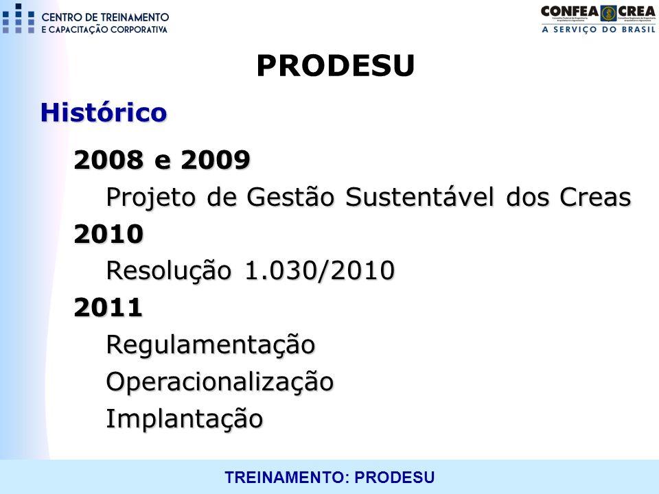 PRODESU Histórico 2008 e 2009 Projeto de Gestão Sustentável dos Creas