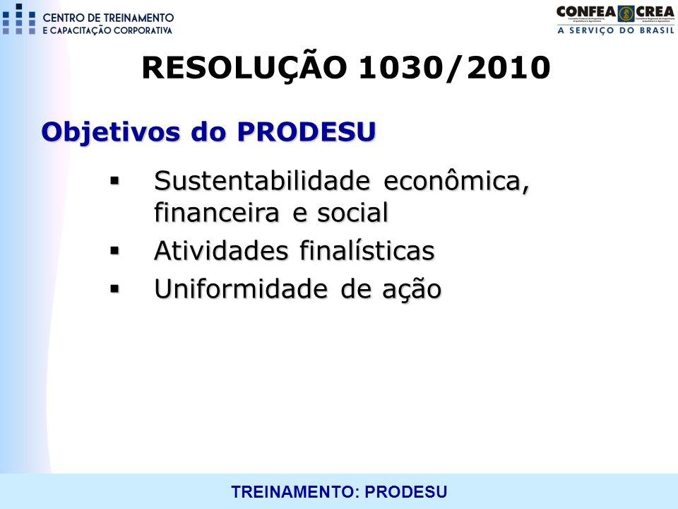 RESOLUÇÃO 1030/2010 Objetivos do PRODESU