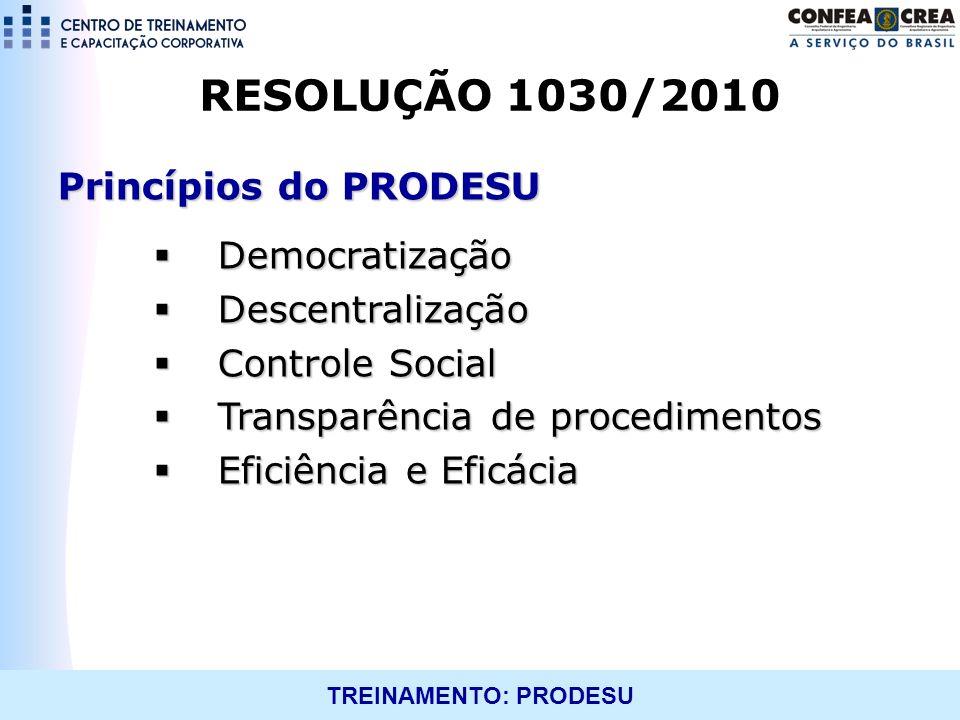 RESOLUÇÃO 1030/2010 Princípios do PRODESU Democratização