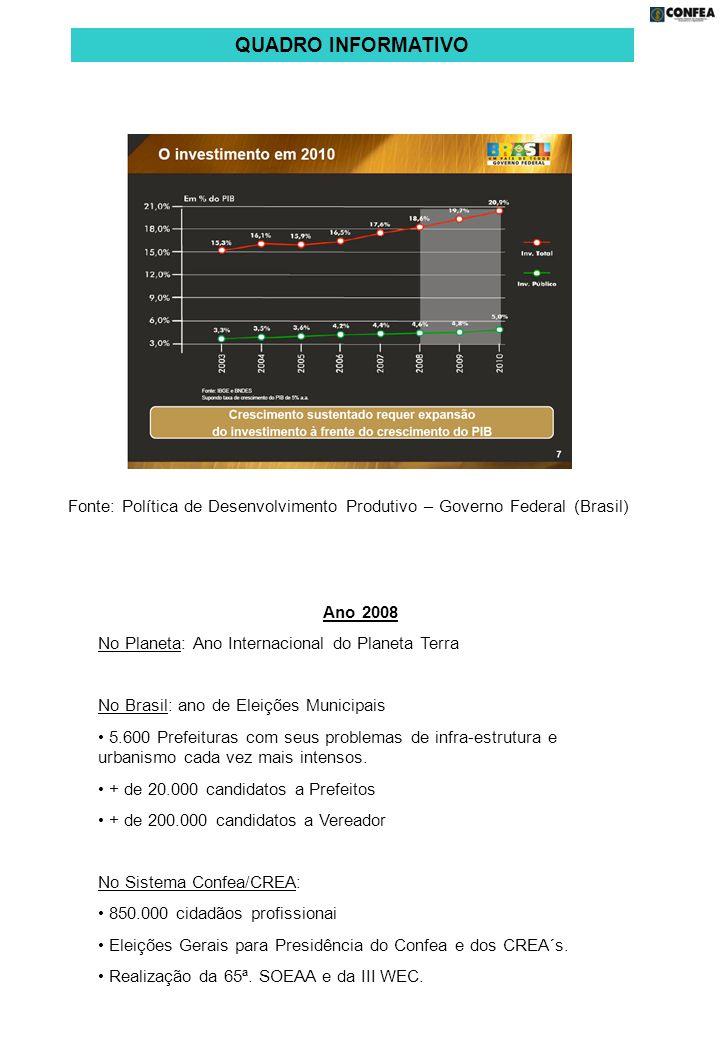 QUADRO INFORMATIVO Fonte: Política de Desenvolvimento Produtivo – Governo Federal (Brasil) Ano 2008.