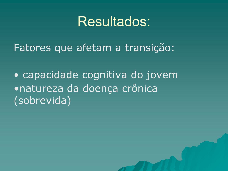 Resultados: Fatores que afetam a transição: