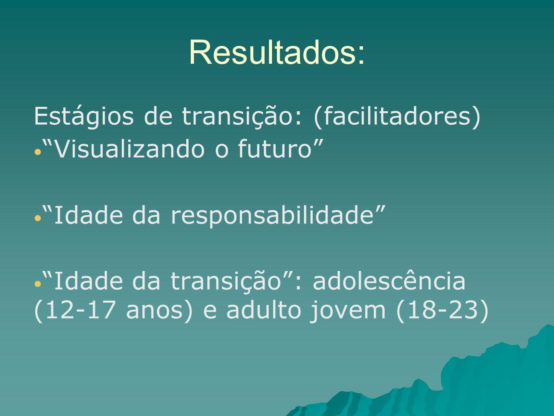 Resultados: Estágios de transição: (facilitadores)
