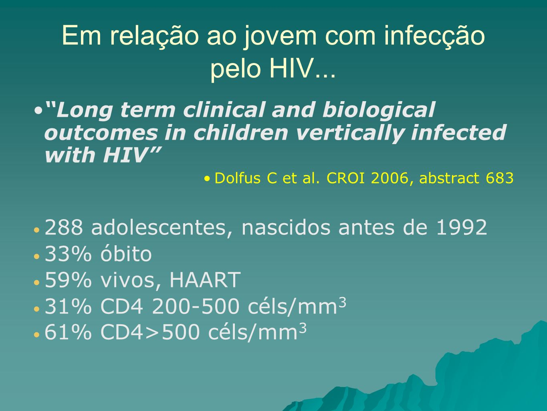 Em relação ao jovem com infecção pelo HIV...