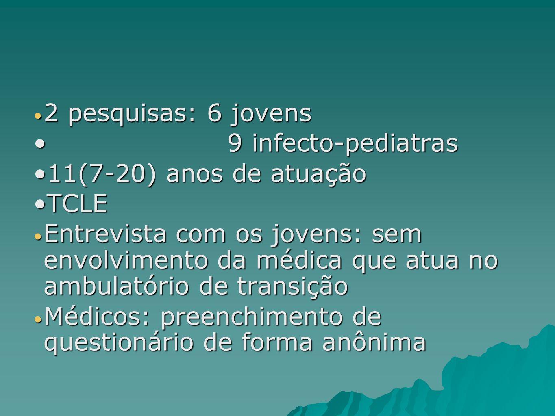 2 pesquisas: 6 jovens 9 infecto-pediatras. 11(7-20) anos de atuação. TCLE.