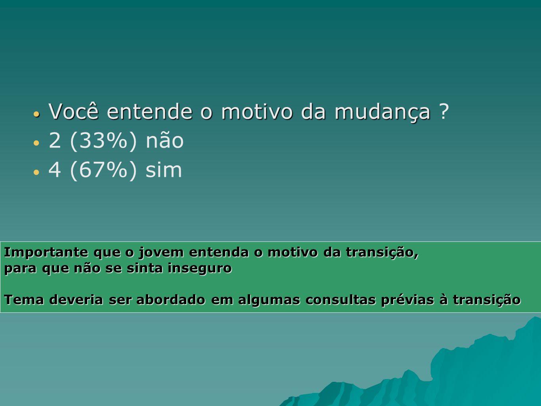 Você entende o motivo da mudança 2 (33%) não 4 (67%) sim