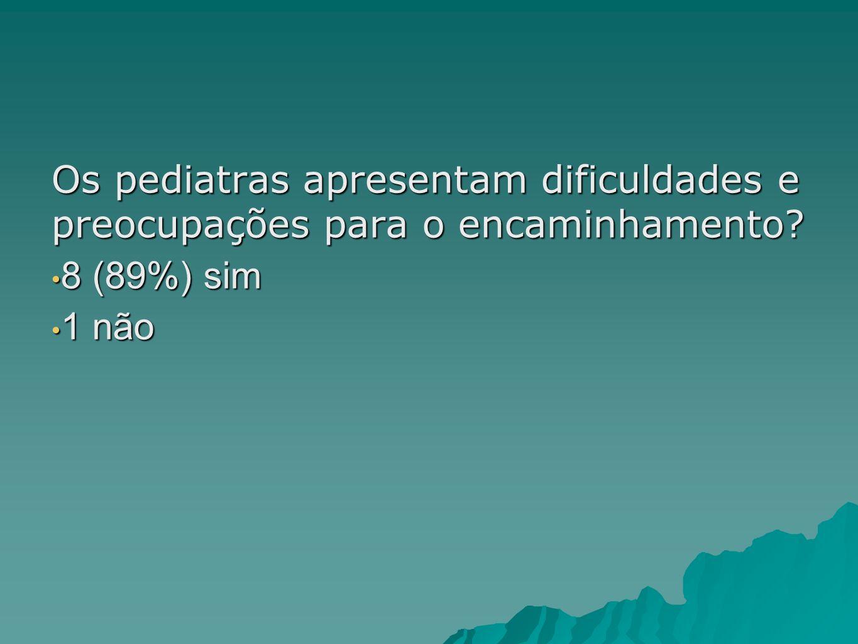 Os pediatras apresentam dificuldades e preocupações para o encaminhamento