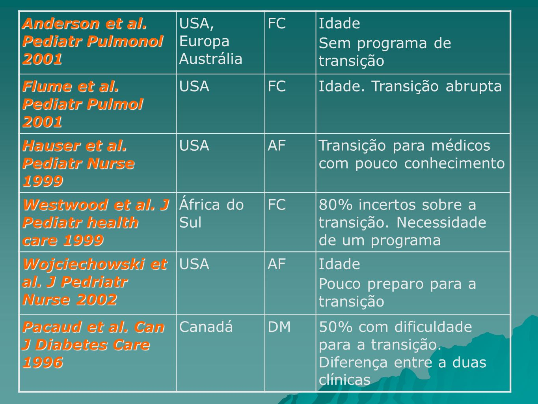 Anderson et al. Pediatr Pulmonol 2001