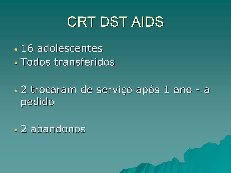 CRT DST AIDS 16 adolescentes Todos transferidos