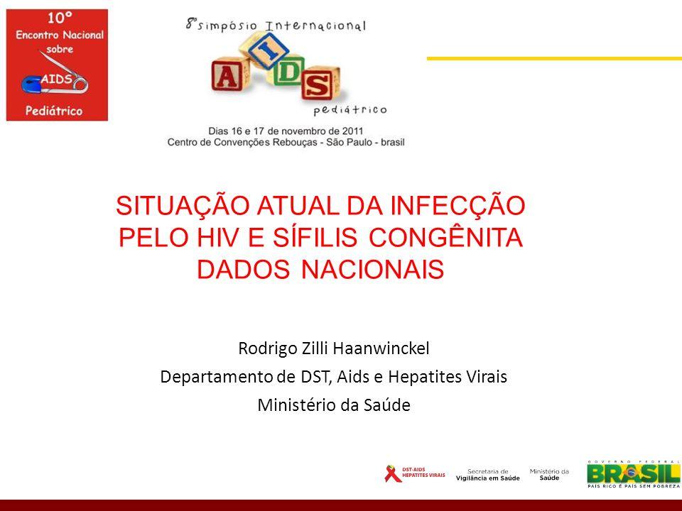 SITUAÇÃO ATUAL DA INFECÇÃO PELO HIV E SÍFILIS CONGÊNITA