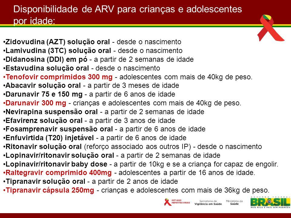 Disponibilidade de ARV para crianças e adolescentes por idade: