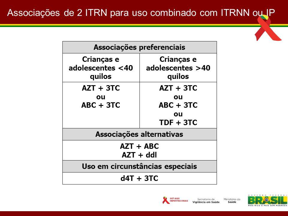 Associações de 2 ITRN para uso combinado com ITRNN ou IP