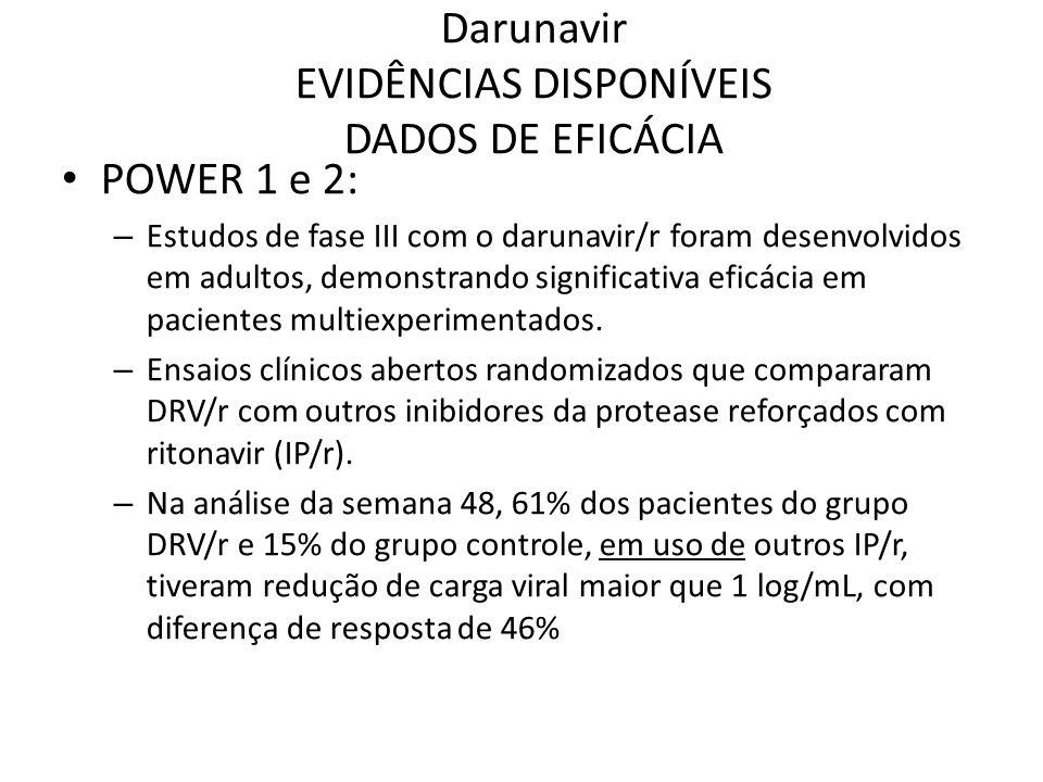 Darunavir EVIDÊNCIAS DISPONÍVEIS DADOS DE EFICÁCIA