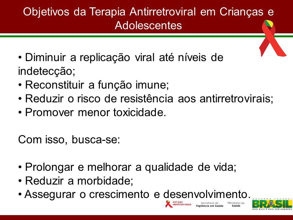 Objetivos da Terapia Antirretroviral em Crianças e Adolescentes