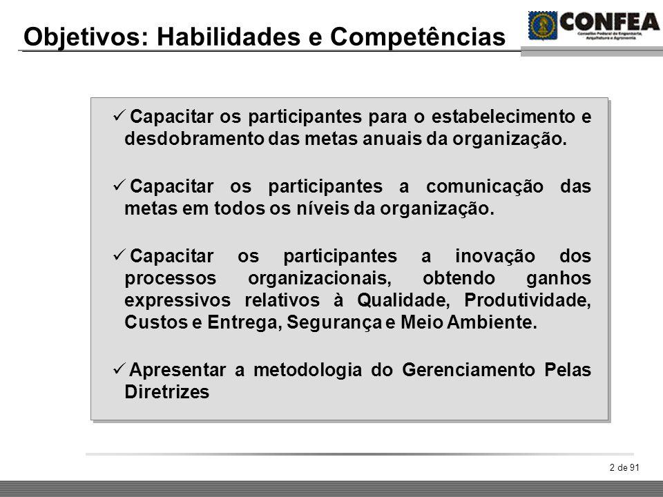 Objetivos: Habilidades e Competências