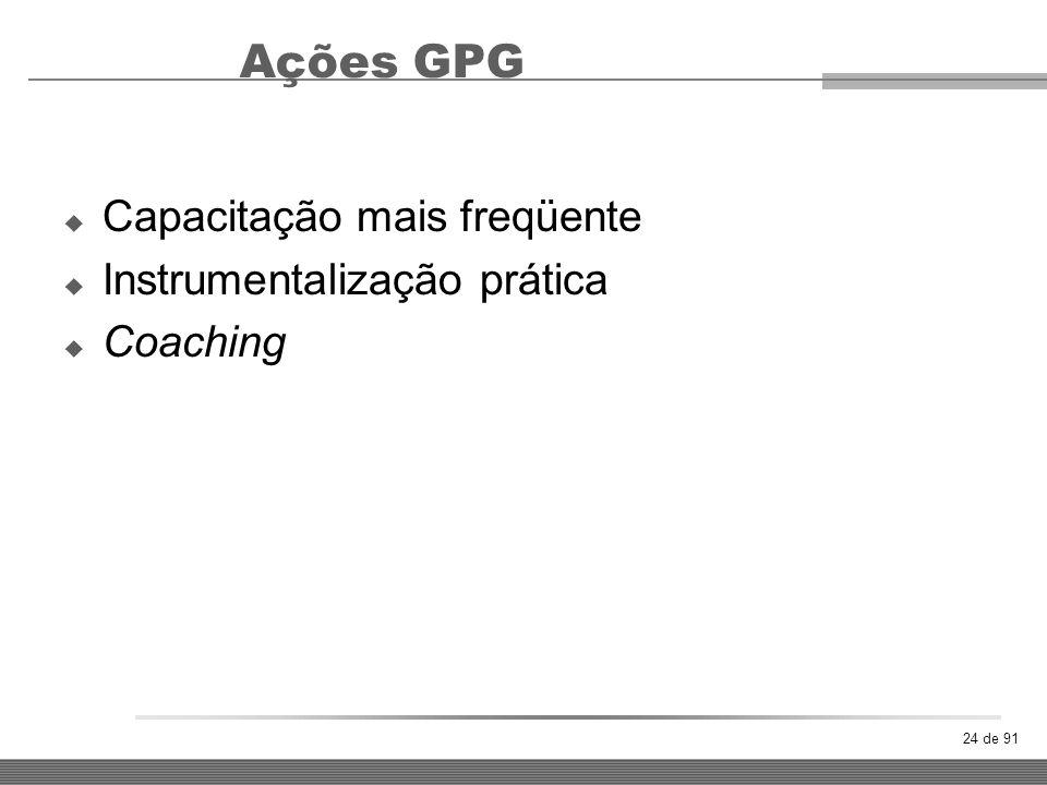 Ações GPG Capacitação mais freqüente Instrumentalização prática