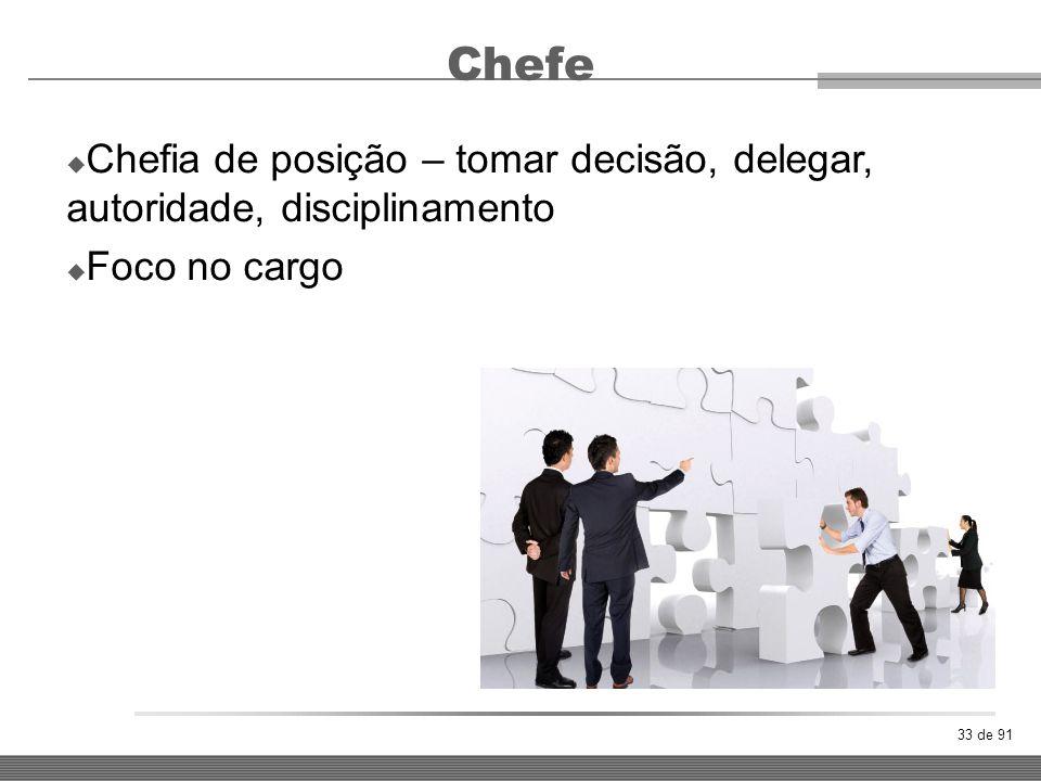 Chefe Chefia de posição – tomar decisão, delegar, autoridade, disciplinamento Foco no cargo
