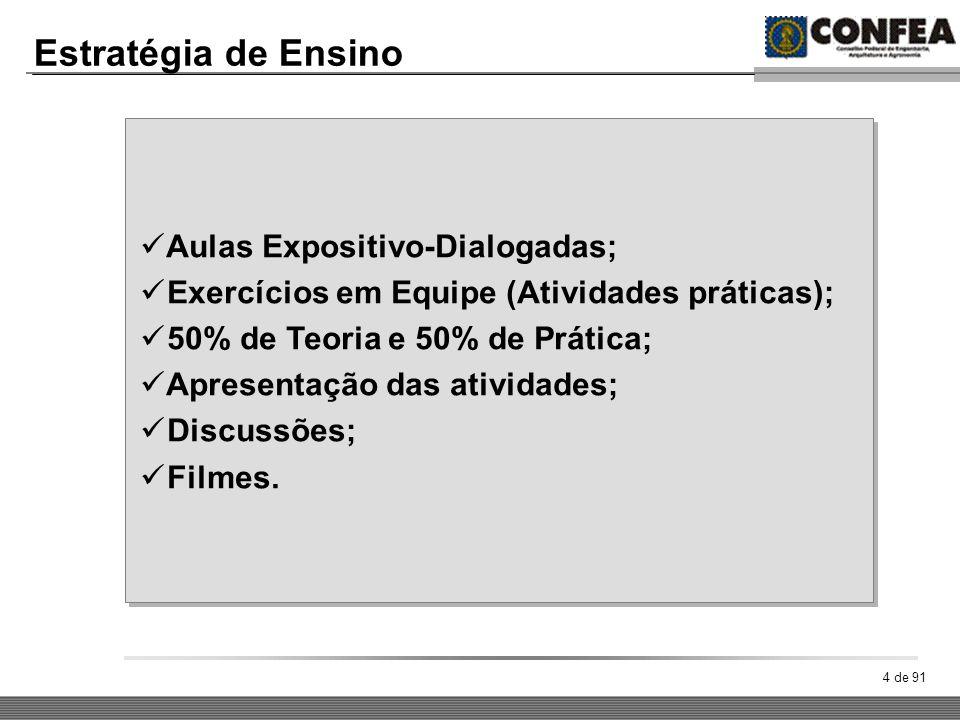 Estratégia de Ensino Aulas Expositivo-Dialogadas;