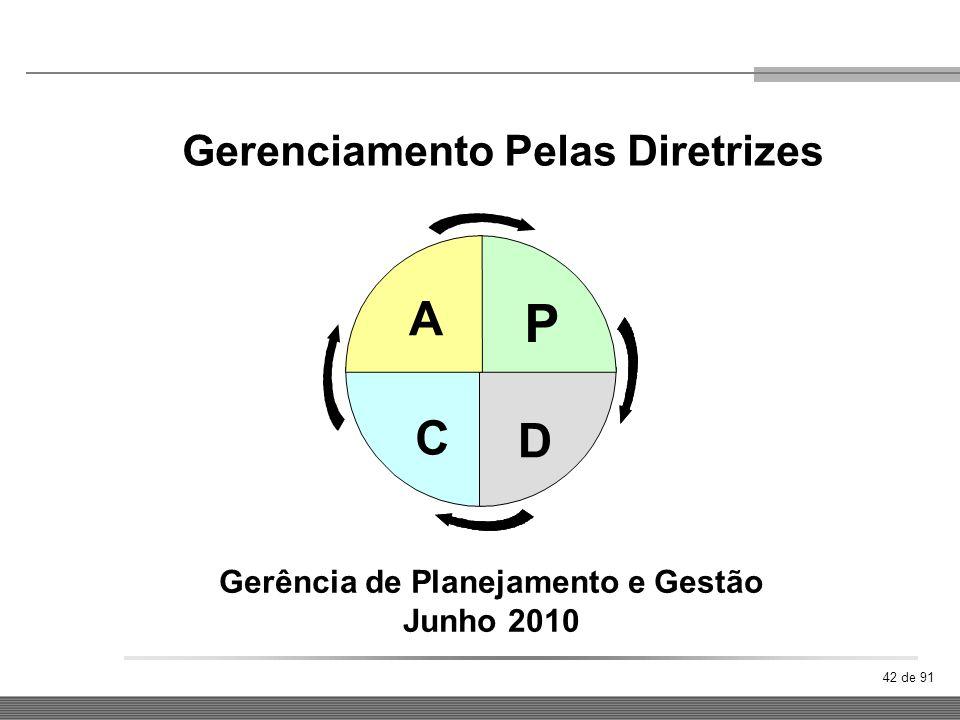 Gerenciamento Pelas Diretrizes Gerência de Planejamento e Gestão