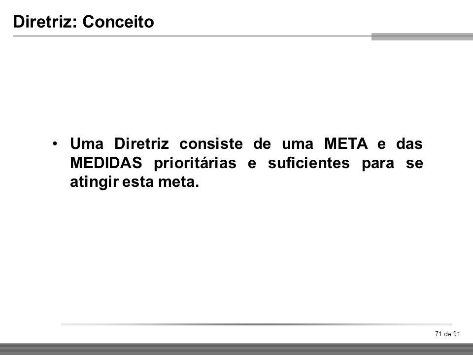 Diretriz: Conceito Uma Diretriz consiste de uma META e das MEDIDAS prioritárias e suficientes para se atingir esta meta.
