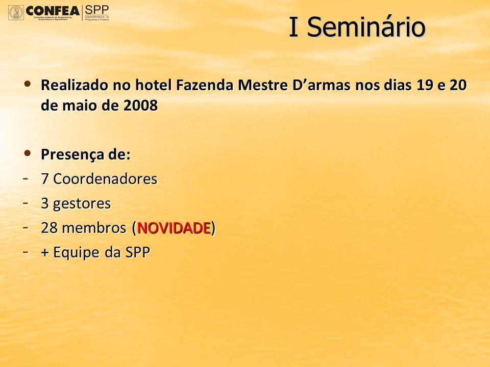 I Seminário Realizado no hotel Fazenda Mestre D'armas nos dias 19 e 20 de maio de 2008. Presença de: