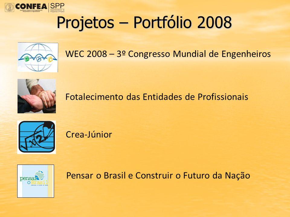 Projetos – Portfólio 2008 WEC 2008 – 3º Congresso Mundial de Engenheiros. Fotalecimento das Entidades de Profissionais.
