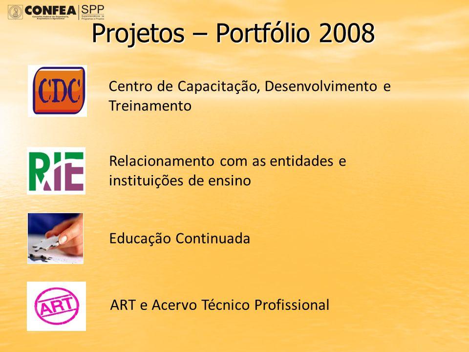Projetos – Portfólio 2008 Centro de Capacitação, Desenvolvimento e Treinamento. Relacionamento com as entidades e instituições de ensino.