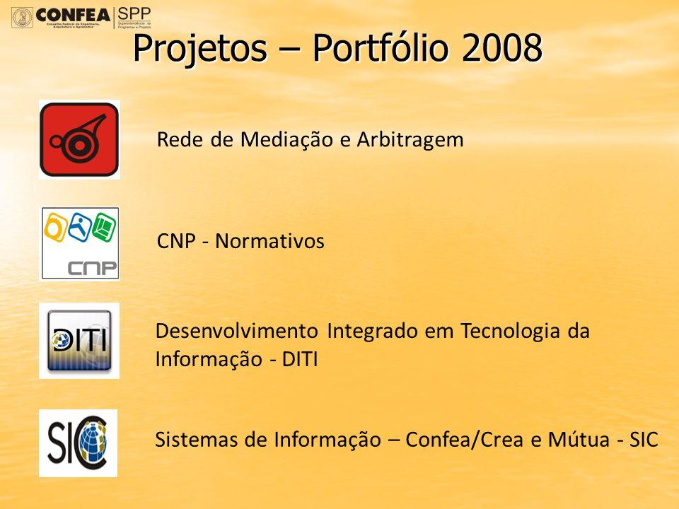 Projetos – Portfólio 2008 Rede de Mediação e Arbitragem