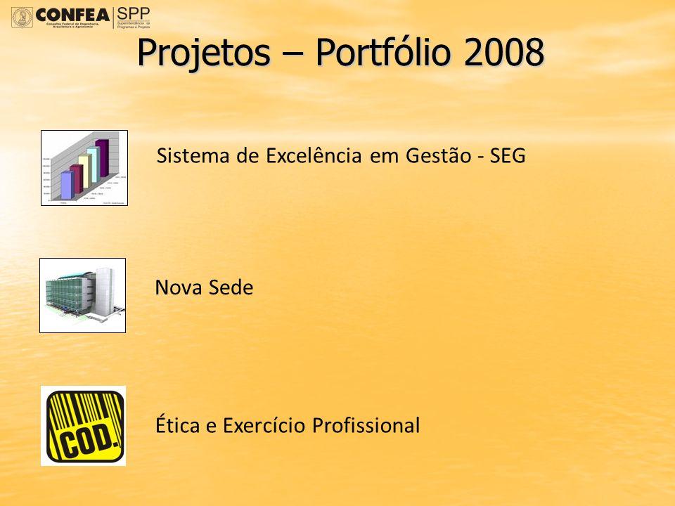 Projetos – Portfólio 2008 Sistema de Excelência em Gestão - SEG
