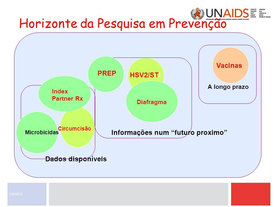 Horizonte da Pesquisa em Prevenção