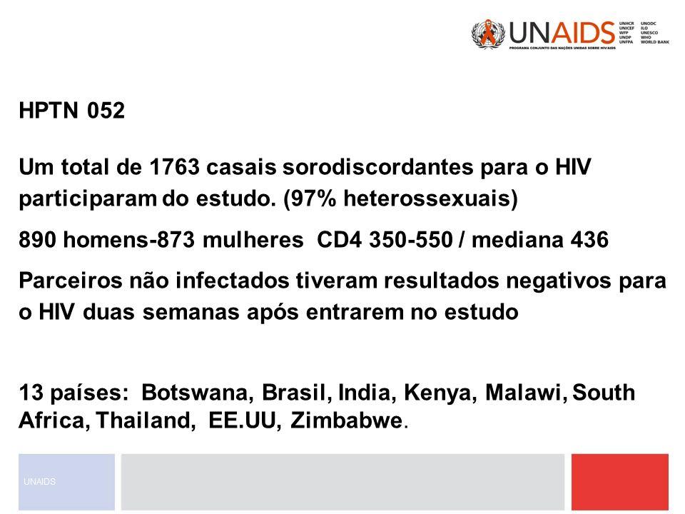 HPTN 052 Um total de 1763 casais sorodiscordantes para o HIV participaram do estudo. (97% heterossexuais)