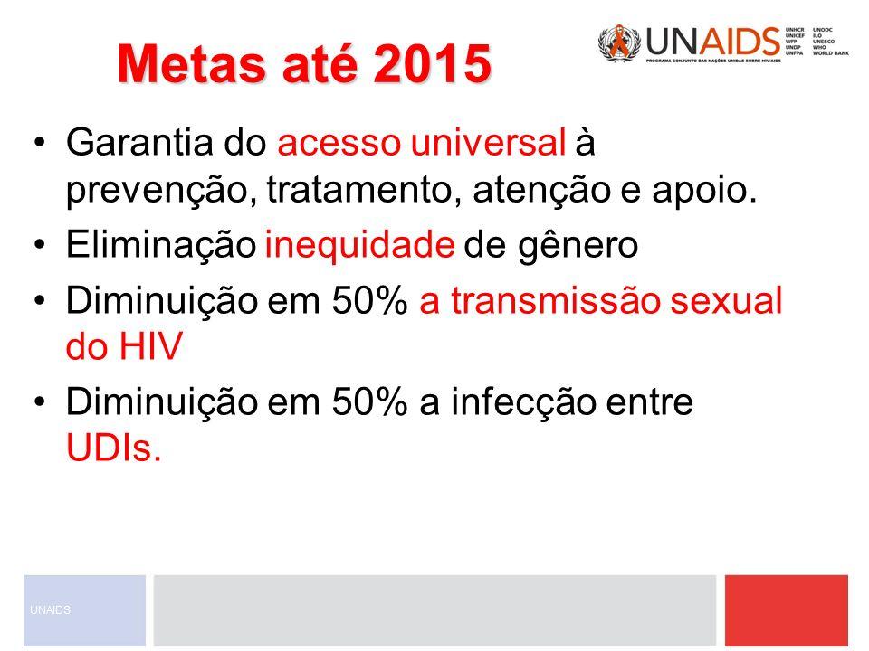 Metas até 2015 Garantia do acesso universal à prevenção, tratamento, atenção e apoio. Eliminação inequidade de gênero.