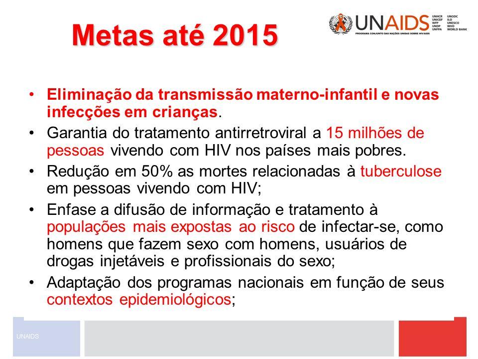 Metas até 2015 Eliminação da transmissão materno-infantil e novas infecções em crianças.