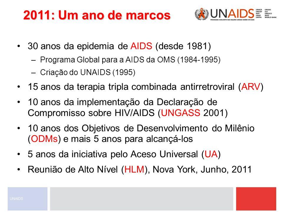 2011: Um ano de marcos 30 anos da epidemia de AIDS (desde 1981)