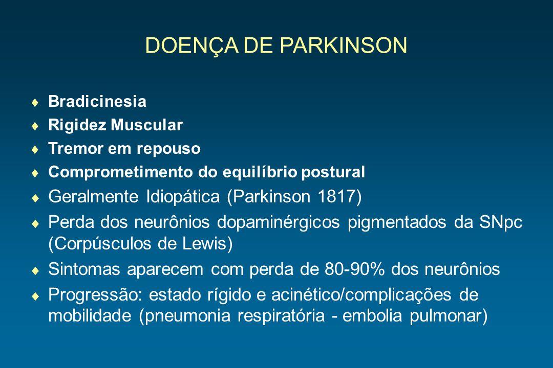 DOENÇA DE PARKINSON Geralmente Idiopática (Parkinson 1817)
